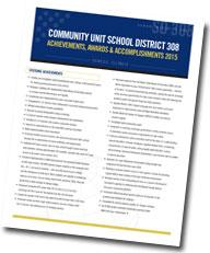 District Achievements