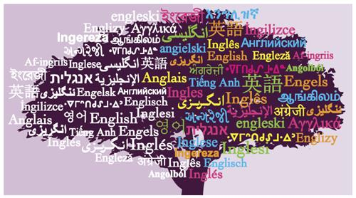 World Languages Tree Image