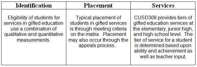 Overview:  Gifted Education Process