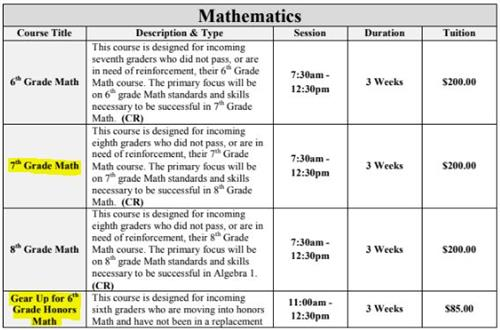 GE Math Summer JH Courses