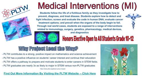 Medical Interventions Info